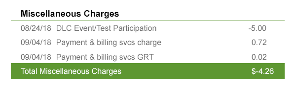Miscellaneous-Charges_green $5.png